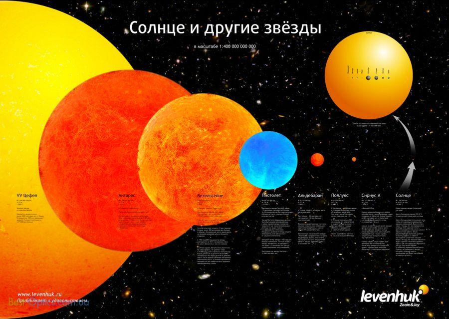 Постер Levenhuk Солнце и другие звезды