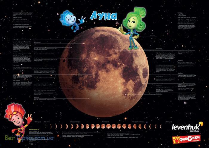 Постер Levenhuk Фиксики Луна