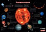 Постер Levenhuk Фиксики Солнечная система