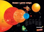 Постер Levenhuk Фиксики Солнце и другие звезды